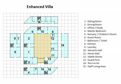 A Fortified Villa